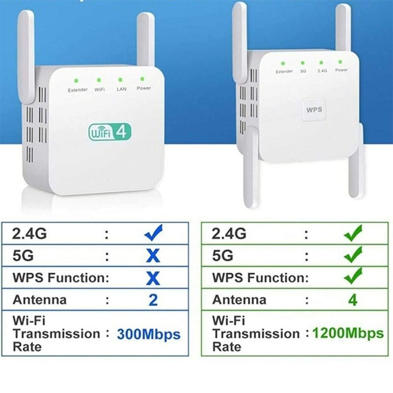 K1KF 1200m مكرر لاسلكي 2.4G/5G شبكة التردد المزدوج اللاسلكية واي فاي مكبر صوت أحادي الداعم موسع
