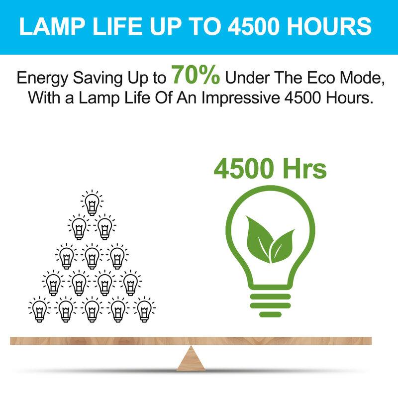 95% سطوع استبدال العارض مصباح العارية لإبسون ELPLP55 ل EB-W8D / PowerLite مقدم/H335A