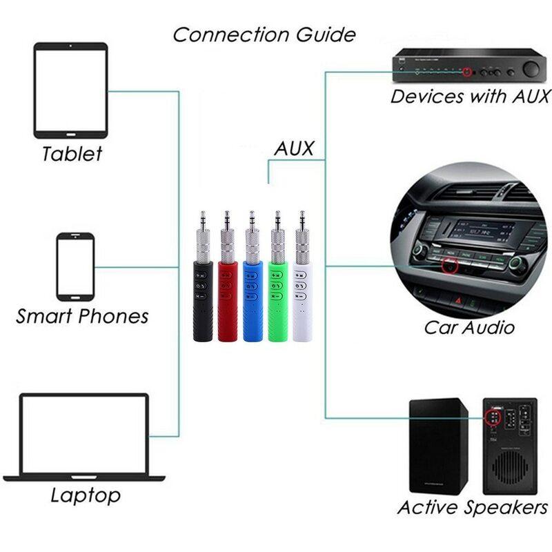 بلوتوث يدوي عدة السيارات السيارات 3.5 مللي متر جاك Aux بلوتوث اللاسلكية الموسيقى MP3 محول الصوت سماعة استقبال دروبشيبينغ 2020