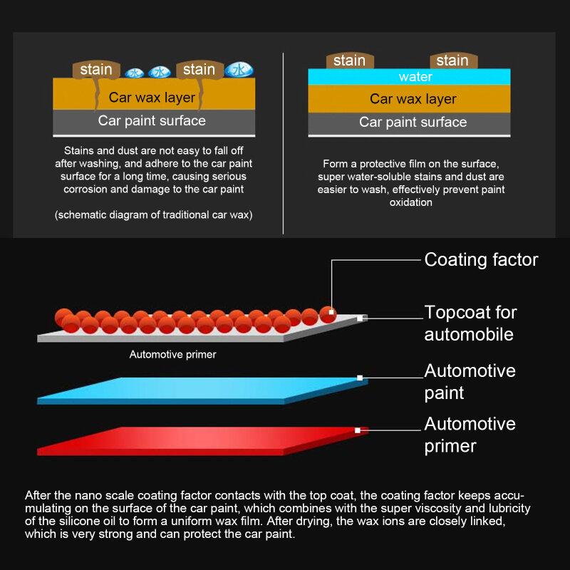 30 مللي سائل سيارات نانو مسعور رش شمع طلاء صيانة السطح ختم وتلميع تأثير مرآة ممتازة
