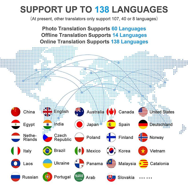 مترجم مسح الصور الصوتي الفوري T16 ذكي مع دعم wi-fi يدعم 138 لغة دعم الترجمة دون اتصال ذكي