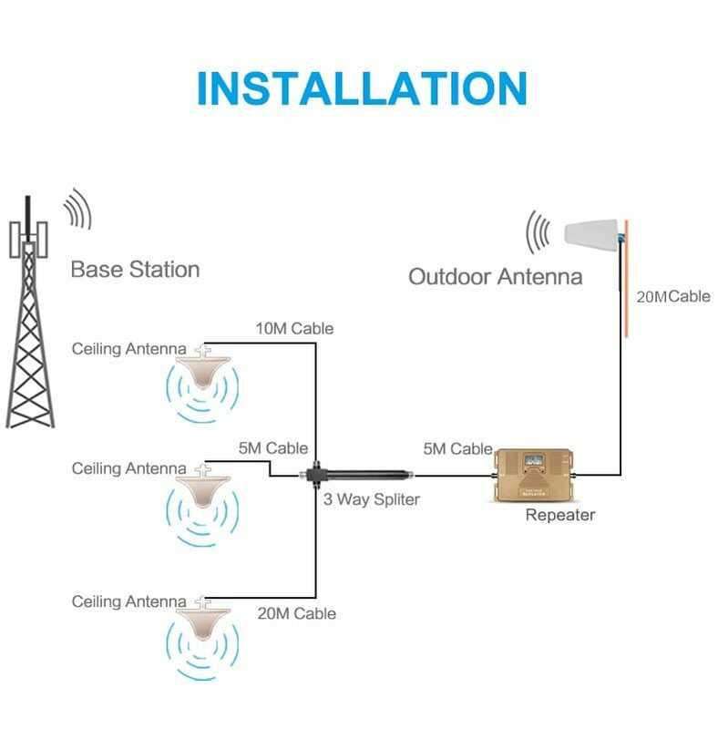 مقوي إشارة الهاتف المحمول 2G 3G ، مكرر إشارة مزدوج النطاق 900/2100MHz ، تغطية كبيرة ، عرض خاص