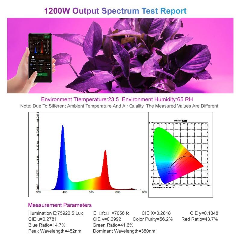 1200 واط LED تنمو ضوء كامل الطيف النباتات ضوء تزايد مصباح مزدوج التبديل المائية داخلي النبات الخضار و ازهر زهرة UV IR