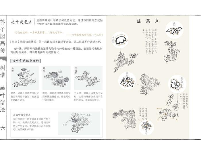 التقليدية الصينية الخردل بذور حديقة اللوحة رسم الفن كتاب للمناظر الطبيعية سحابة شجرة