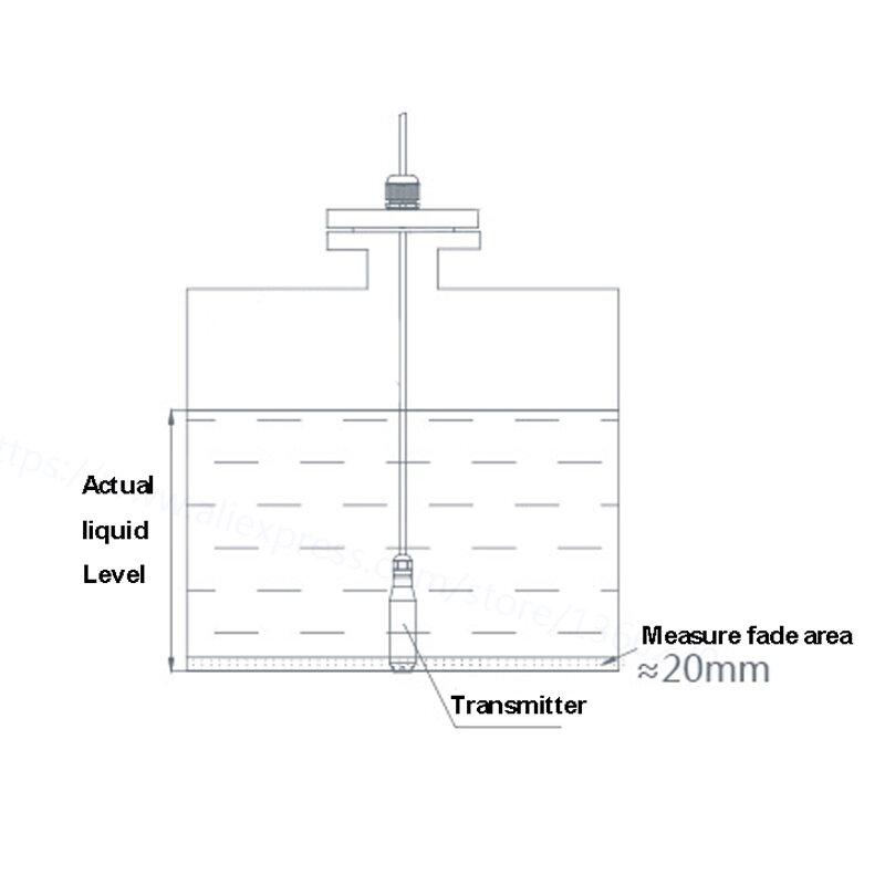 مستشعر عمق المياه ، 1 م ، 2 م ، 3 م ، 4 م ، 5 م ، مستشعر مستوى liuquid ، جهاز إرسال 0-5 فولت ، خرج 24 فولت ، مصدر طاقة