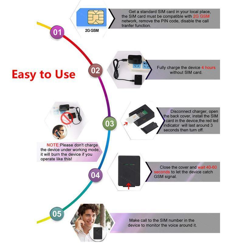 جهاز صغر للأذن N9 للاستماع إلى الصوت GSM 2x حساس للأذن جهاز MMS رباعي الموجات جي بي آر إس جي إس إم لتحديد المواقع