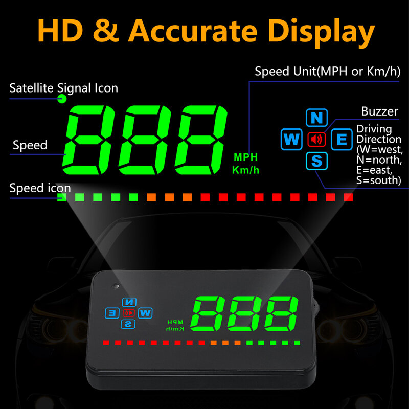 A2 HUD رئيس يصل عرض سيارة عداد السرعة لتحديد المواقع أدوات إلكترونية للسيارات الذكية لتحديد المواقع الملاح السيارات الزجاج الأمامي للسيارات د...